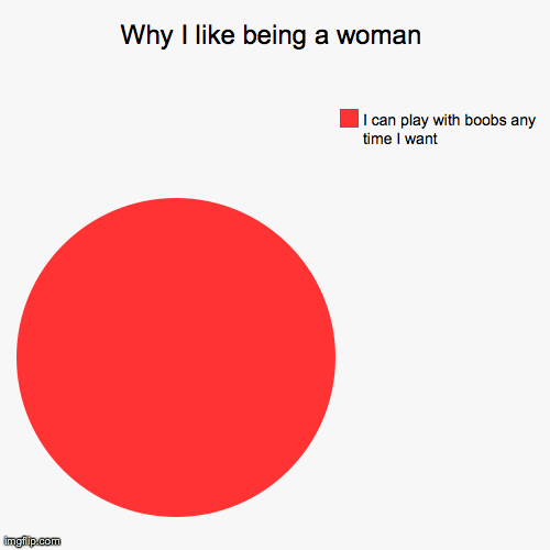 Why I like being a woman